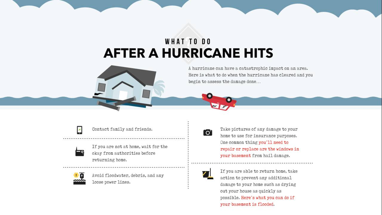 hurricane-harvey-guide-5_1503603875726.png