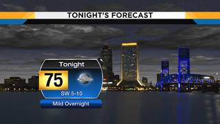 Sunday: Expect scattered strong to severe storms