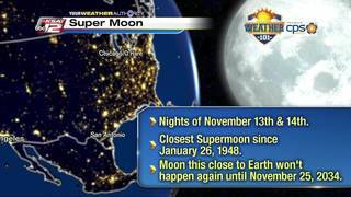 Weather 101: Super Moon