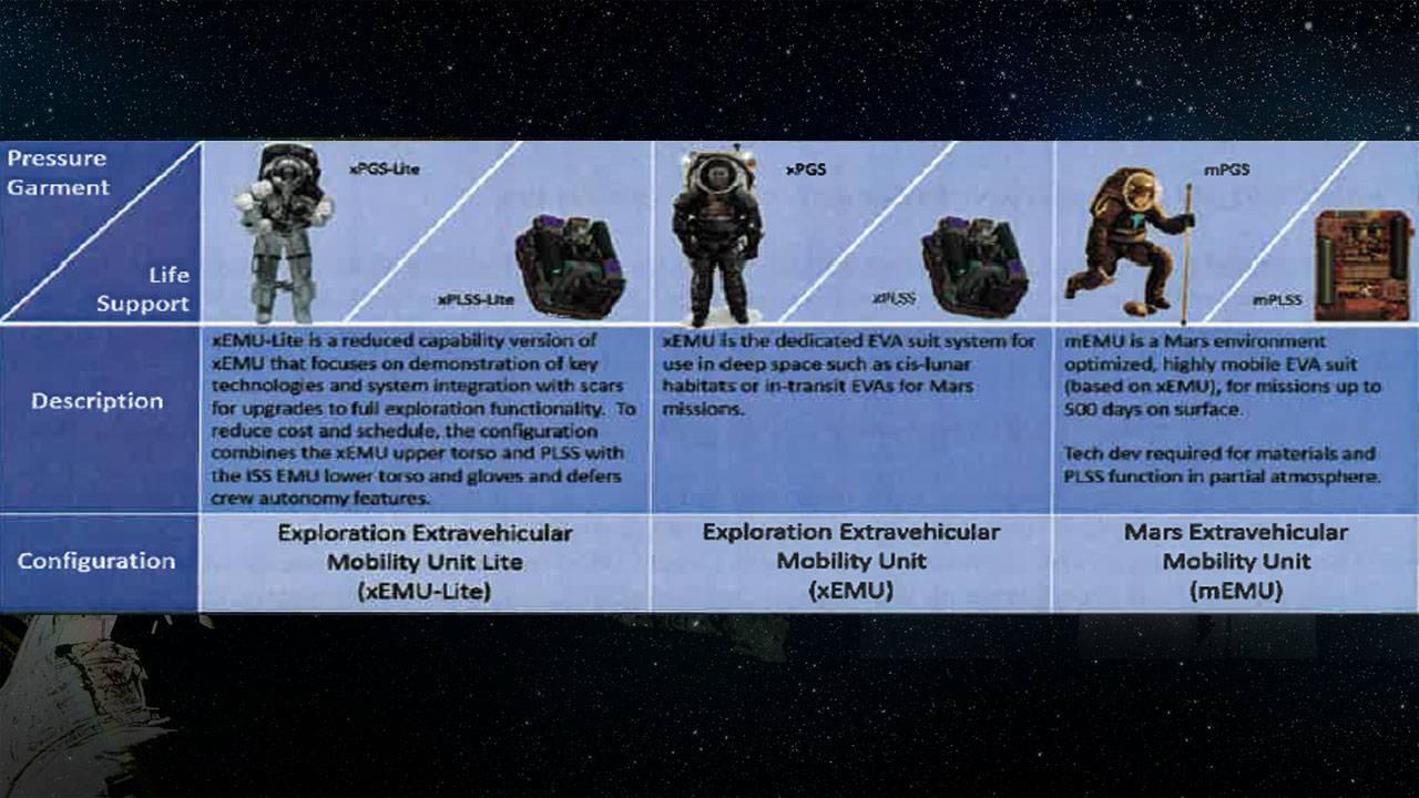 NASA xEMU plan
