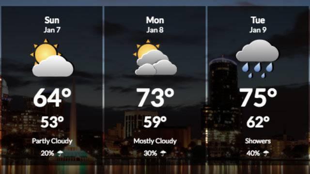 Central Florida forecast 1-6-18pm