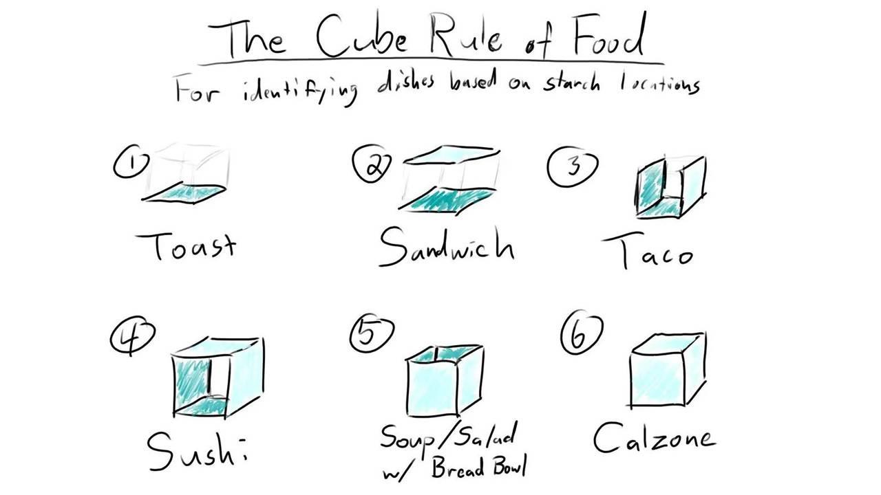 cube-rule-washington-post_1545415010959.jpg