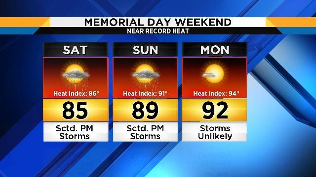 memorial day weekend weather in metro detroit will mother nature cooperate