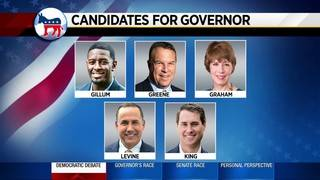Round Table focuses on Democratic candidates for governor