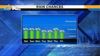 Tracking rain for the holiday weekend