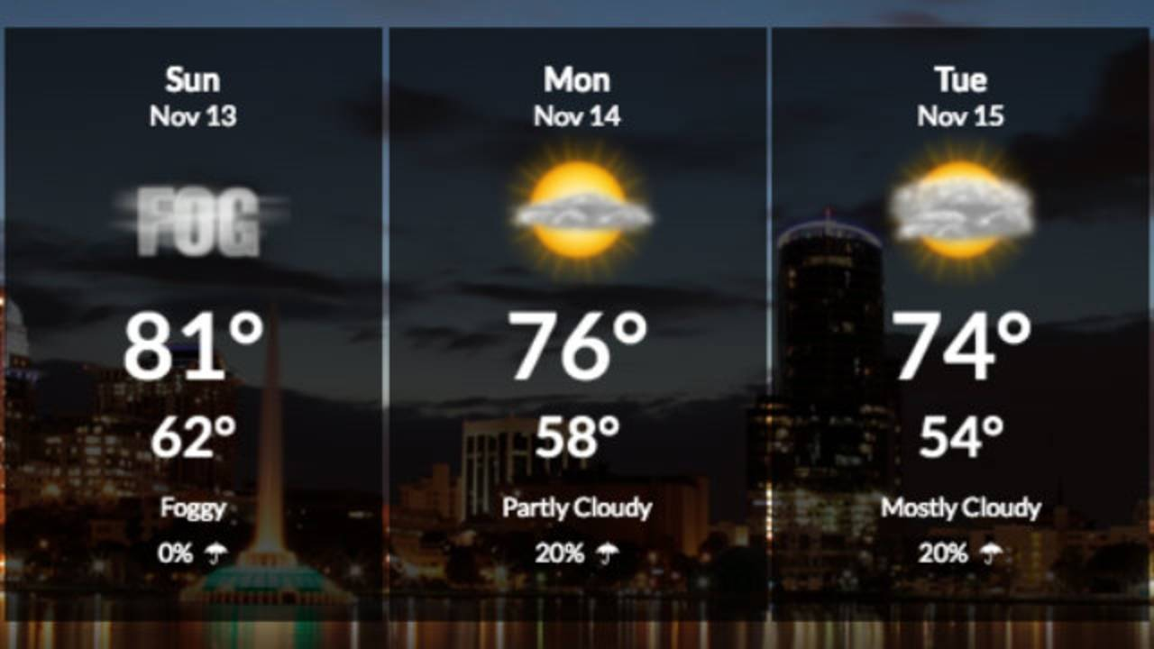 Central Florida forecast 11-12-16pm