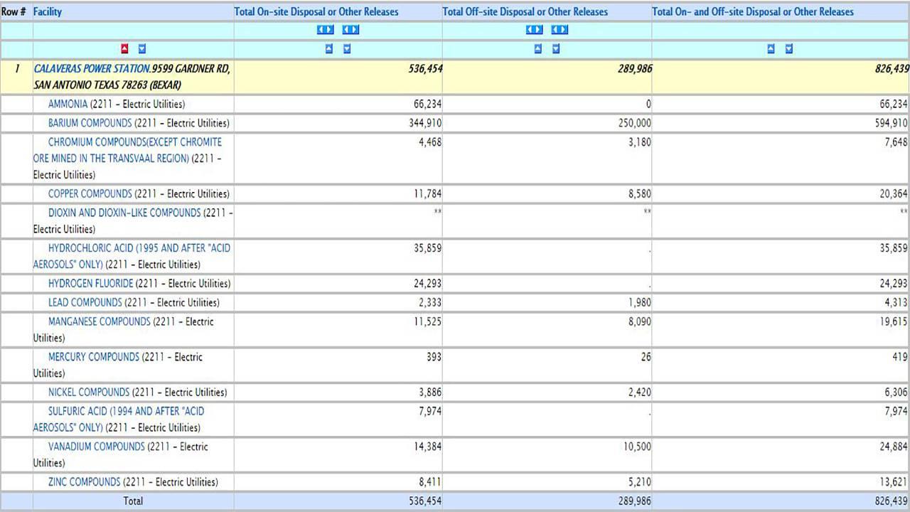 epa-toxic-release-report_1546657814027.JPG
