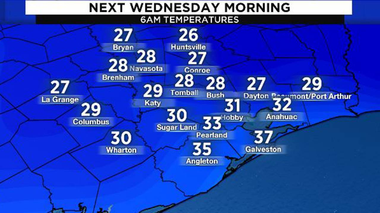 Wednesday 11-13-19 temps