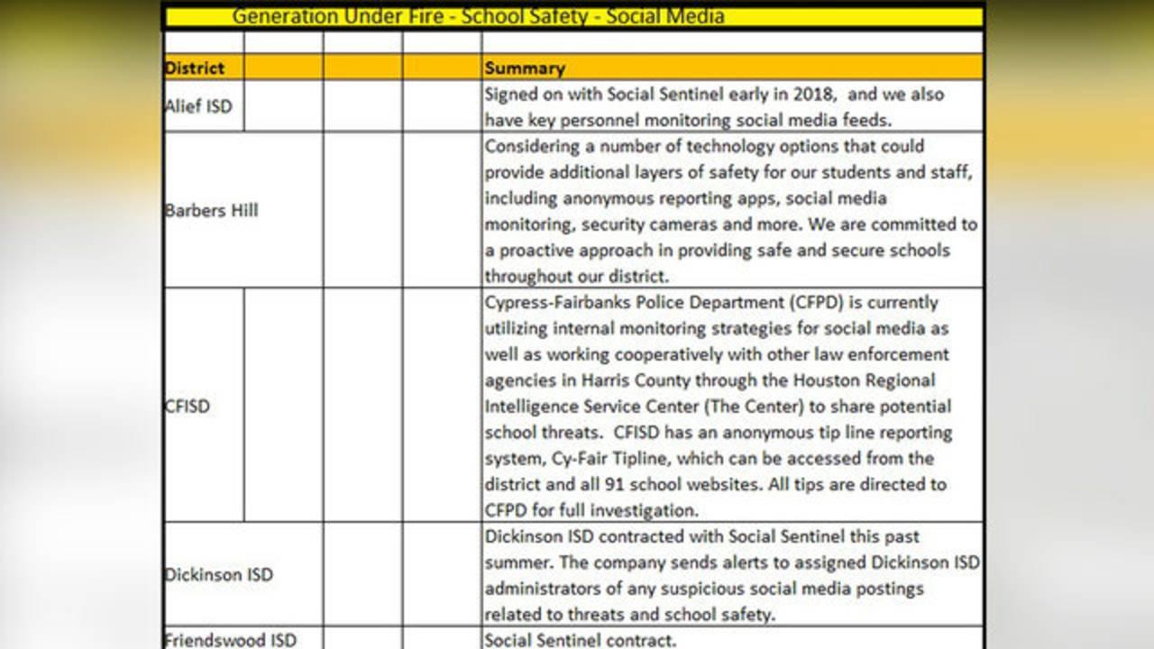 GUF School Safety - Social Media 1_1538529200291.jpg.jpg