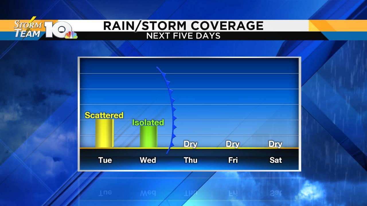 5-Day Rain Chances_1566803409018.png.jpg