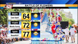 Best Battle of Flowers weather ever?