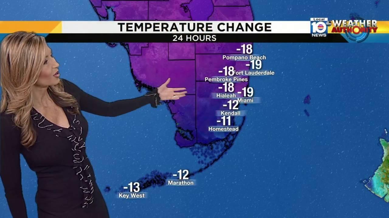 Julie Durda temperature change March 6, 2019