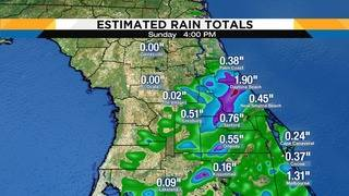 Sunday showers end weekend on wet note