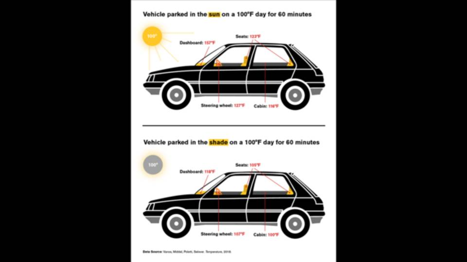 180523-hot-cars-infographic-2018-se-154p_ba5d077dc9a63ddb82522cf73716b571.fit-560w_1529486429936.png