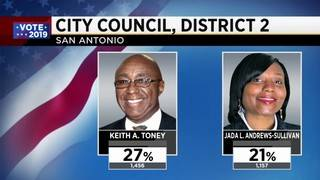 District 2 candidates respond to findings detailed in KSAT's 'Crime and&hellip&#x3b;