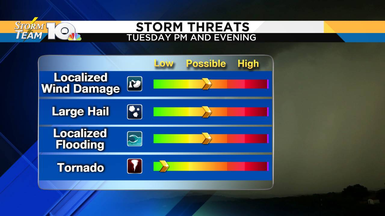 Storm Threats - Horizontal_1566284626067.png.jpg
