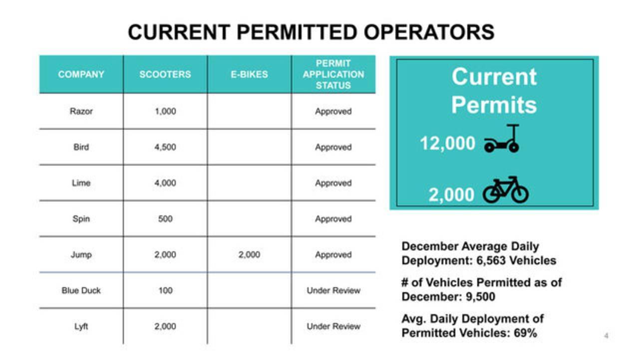 permitted operators_1548209406167.jpg.jpg