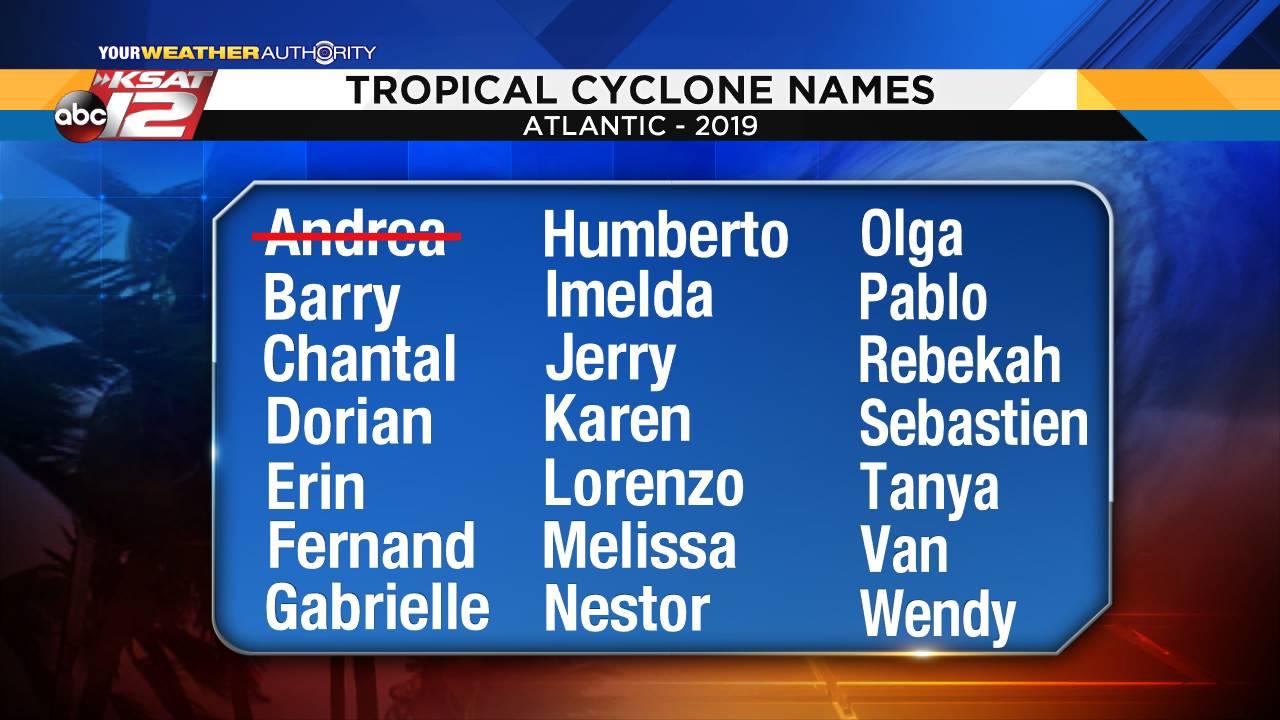 cyclone names_1559392947434.png.jpg