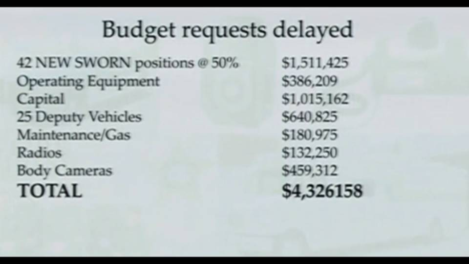 budgetrequests_1532108749026.png
