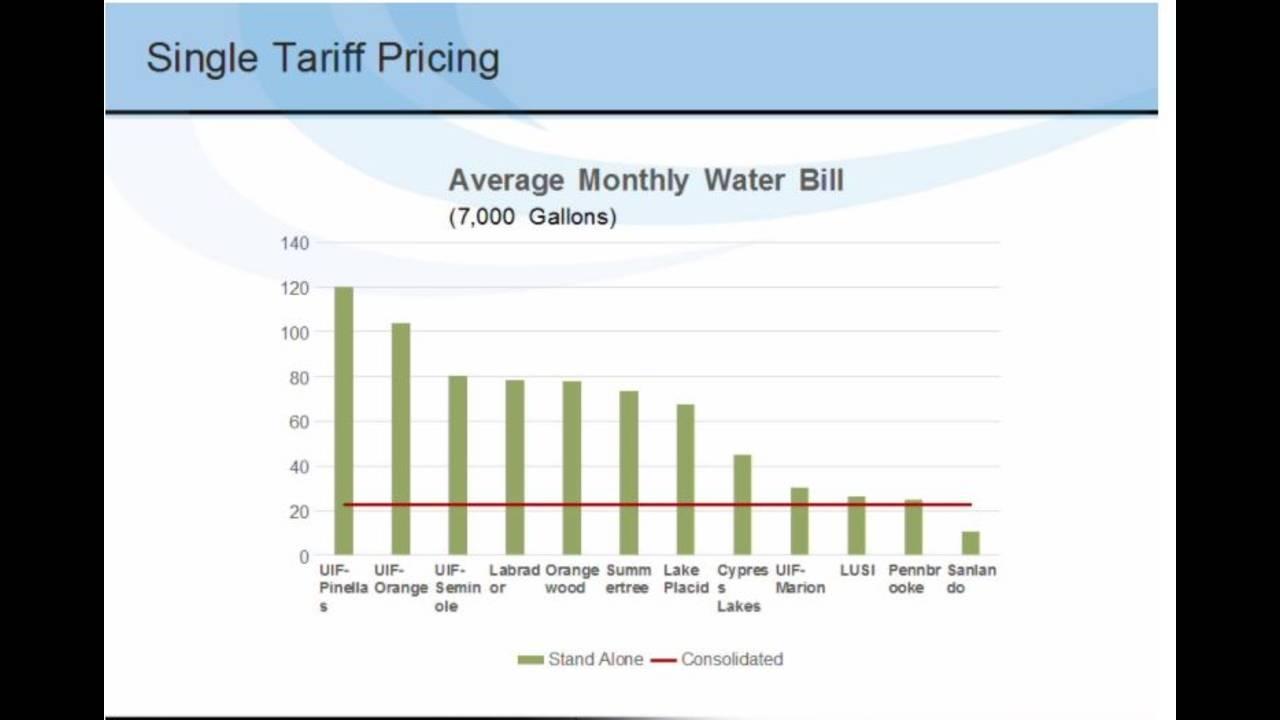 Single Tarif Pricing_1519079662392.JPG.jpg