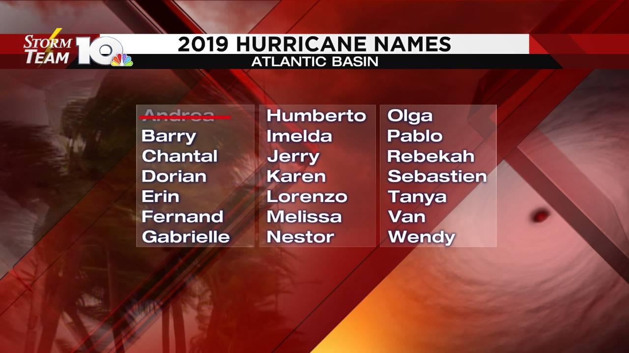 Storm Names_1558623114340.png.jpg