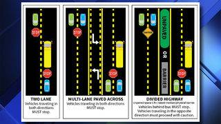 Reminder about school bus traffic rules before first day of school