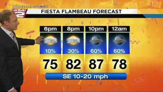 Chance of storms looms over Fiesta Flambeau Parade