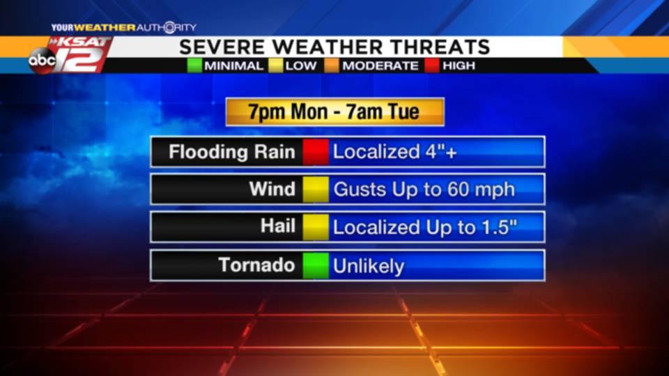 Severe Weather Threat - Monday April 10