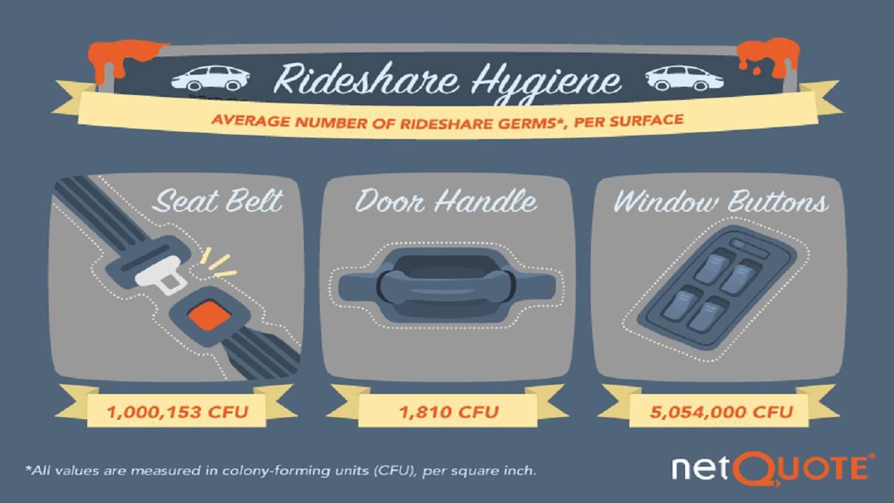 rideshare hygiene_1557856862583.PNG.jpg