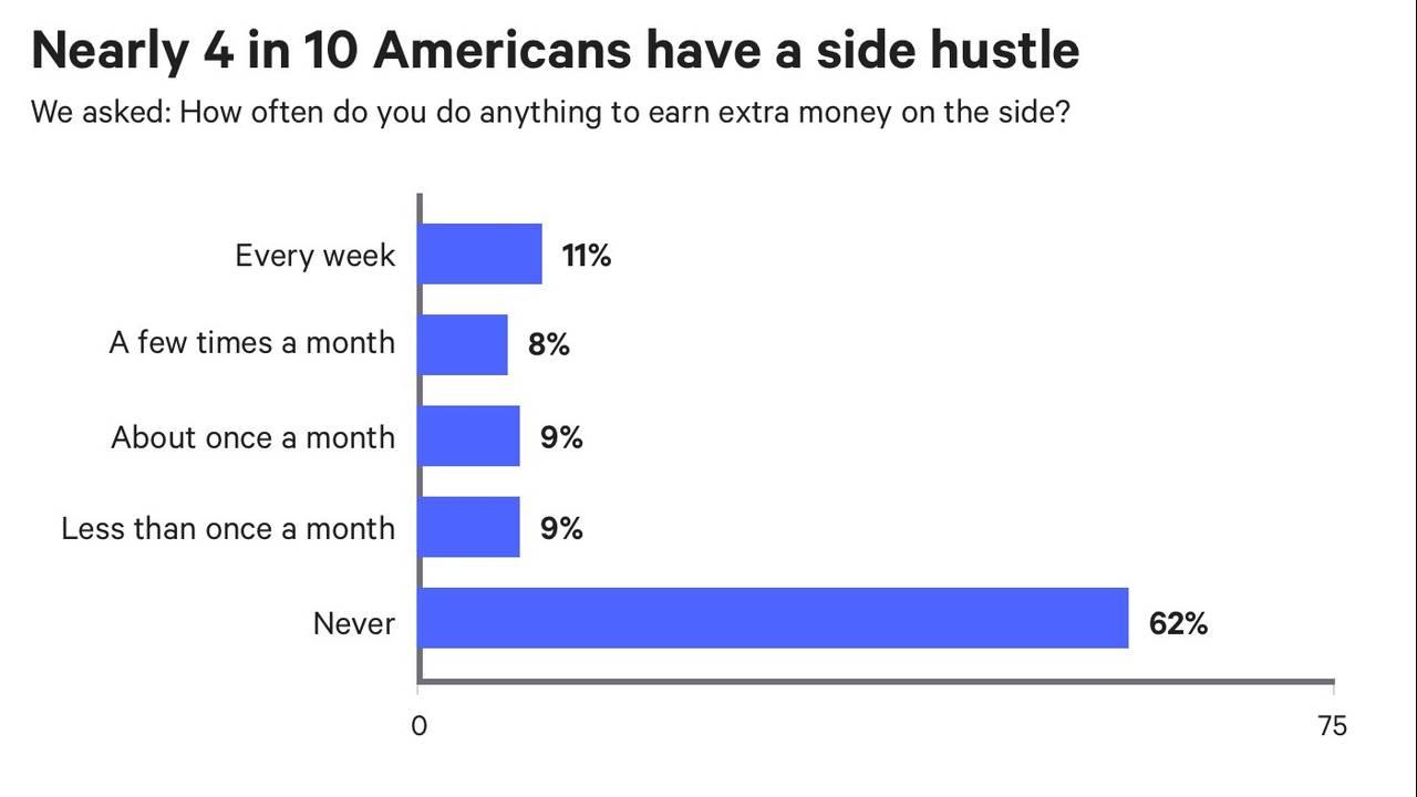 side-hustle-survey-1_1560778233370.jpg