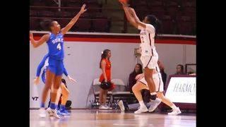 Virginia Tech women fall to 15th-ranked Duke