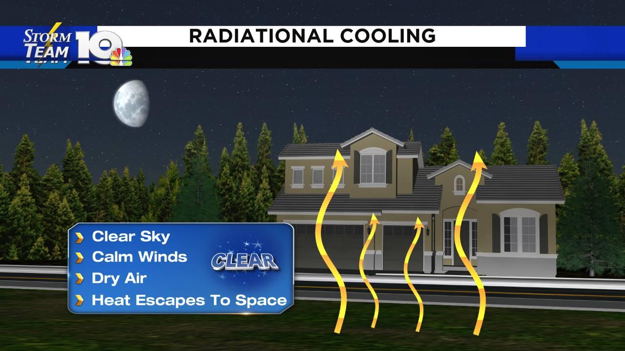 Radiational Cooling - Scene_1568875239676.png.jpg