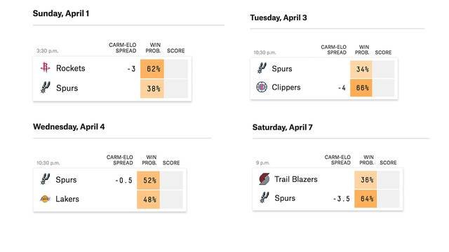spurs-projections-three_1519428837412.jpg
