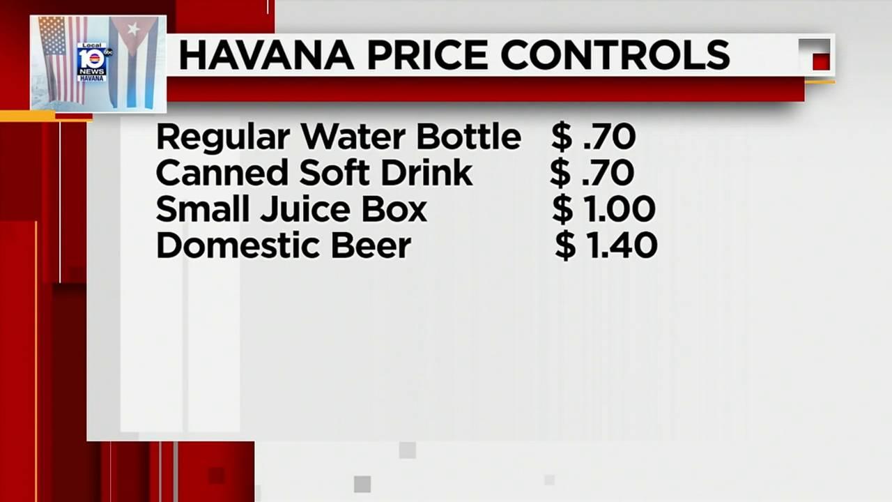 Cuba price control