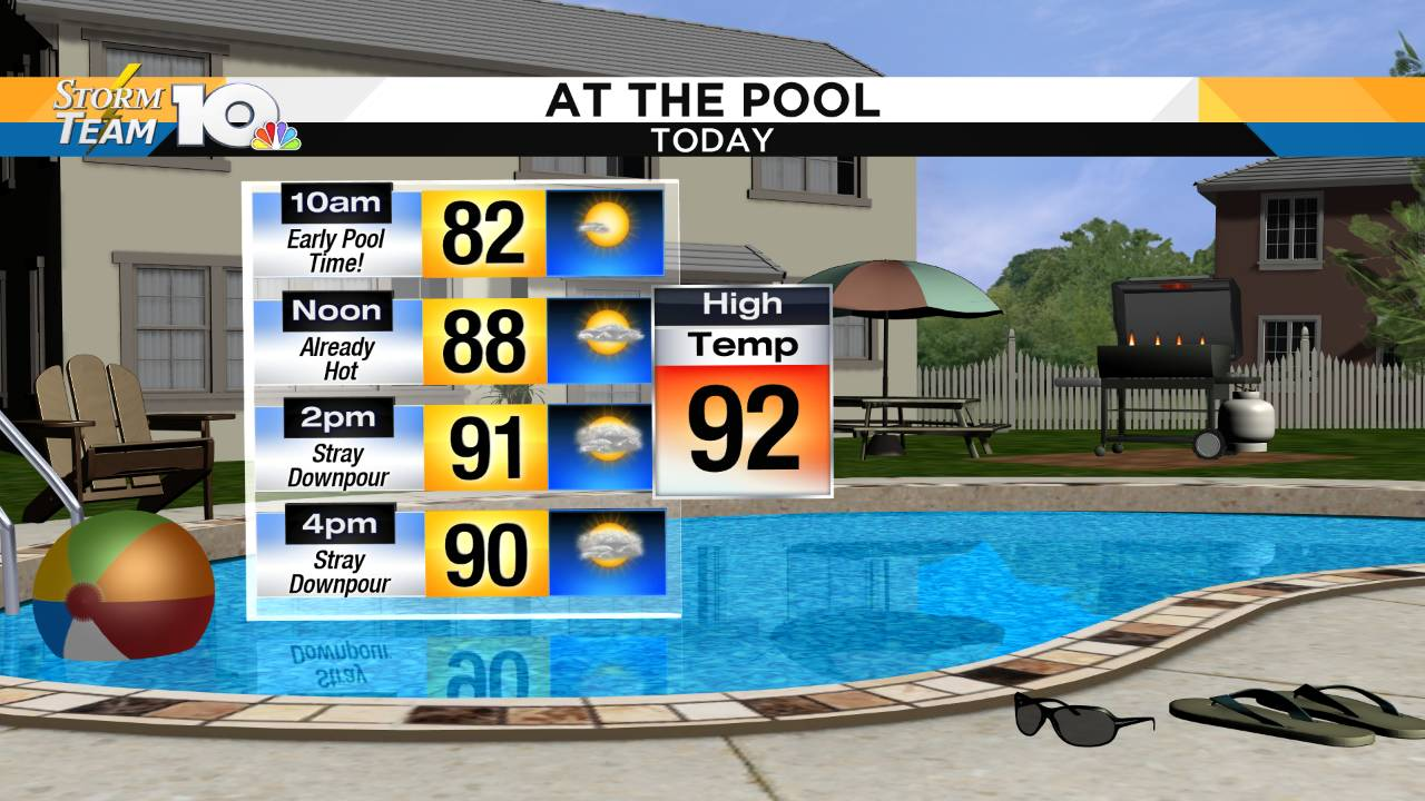 Hourly Pool Forecast_1561704706486.png.jpg