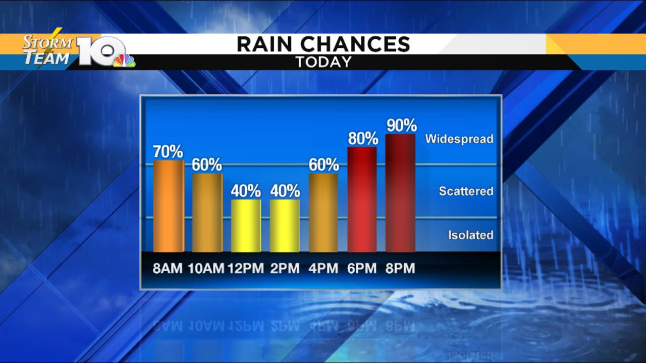 rain chance_1549965137812.PNG.jpg