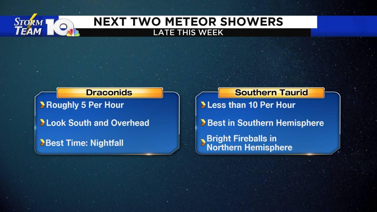 Two Meteor Showers_1570538010823.png.jpg