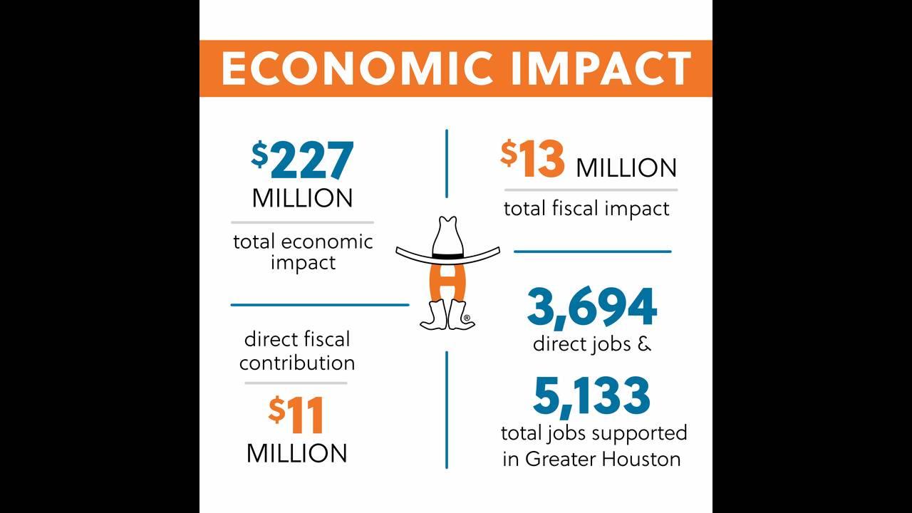2019_EconomicImpact_1561486509718.jpg