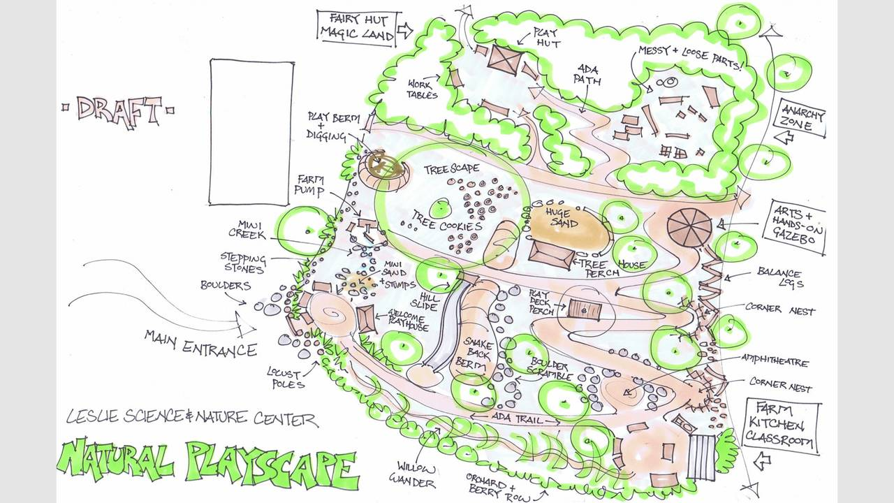 Nature Playscape drawing