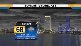 Afternoon storms fade, tomorrow could be best day of the week