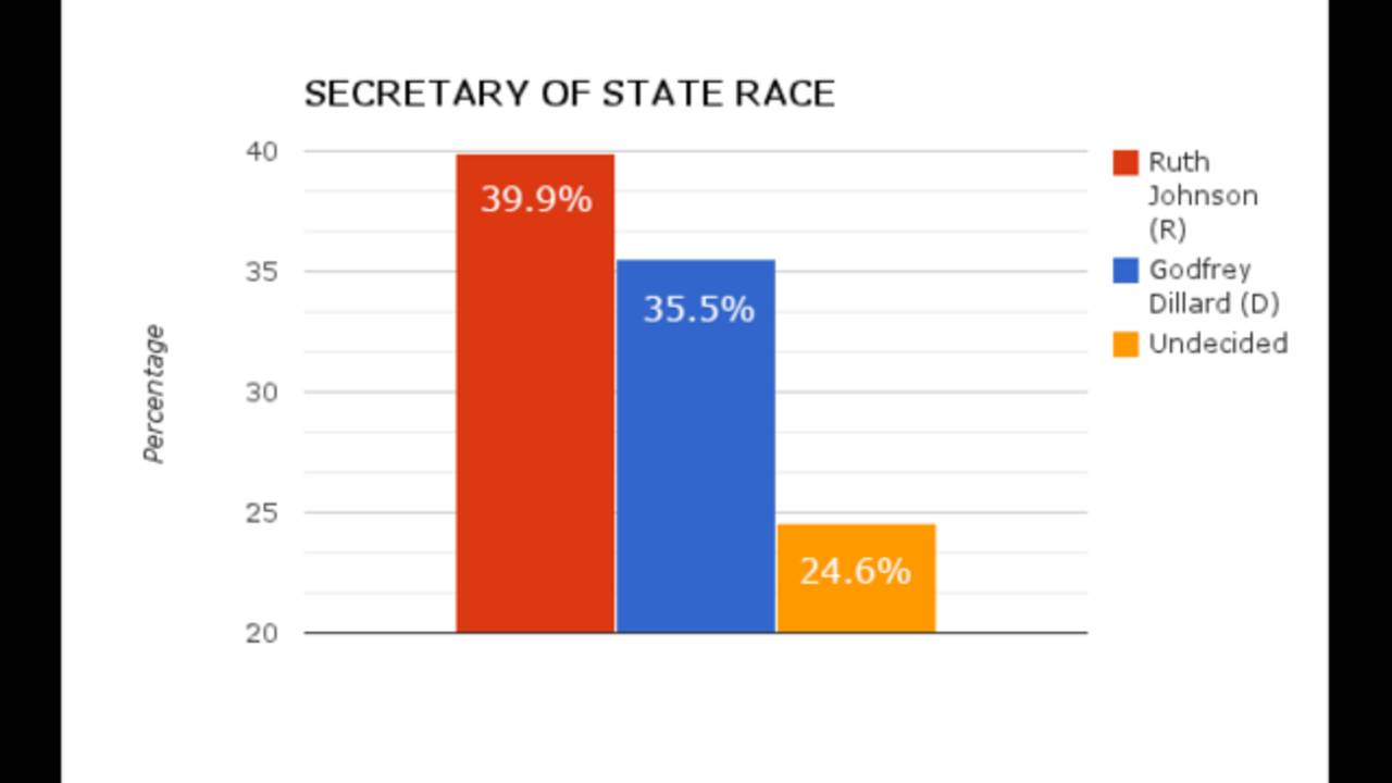 secretary-state-race-png.png_27959182
