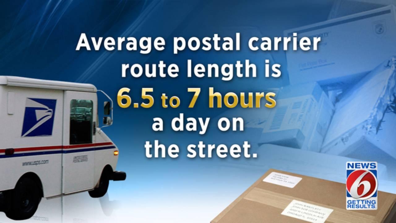 USPS Post Office Melodi 3_1487599368501.jpg