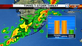 Strong storms eyeing South Florida this evening