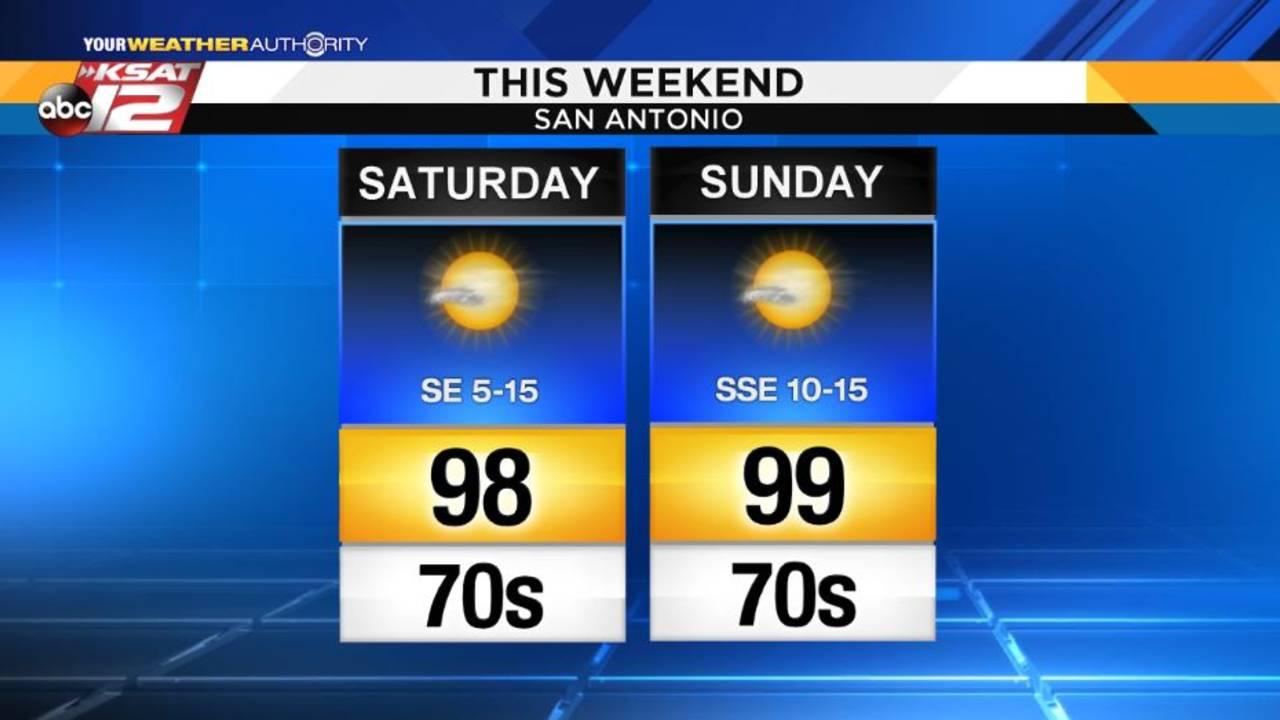 Weekend Weather_July 27, 2018