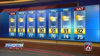 Drier weather on tap for Monday forecast