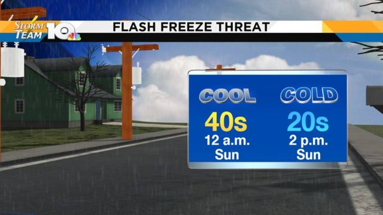 Flash Freeze Threat 2_1547827400674.png.jpg