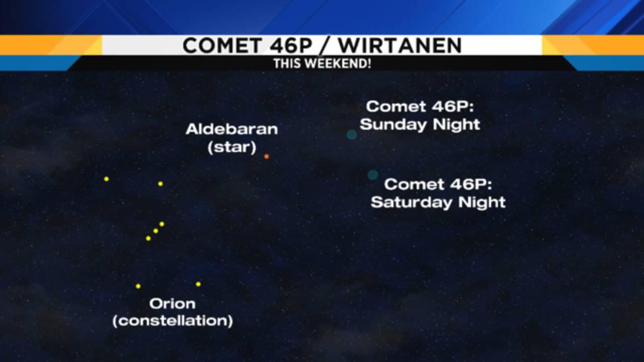 Comet_1544816768994.png