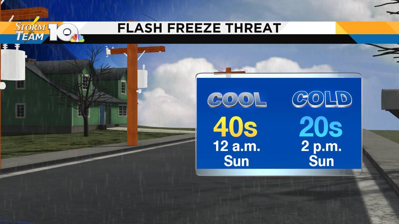 Flash Freeze Threat 2_1547827400674.png.jpg