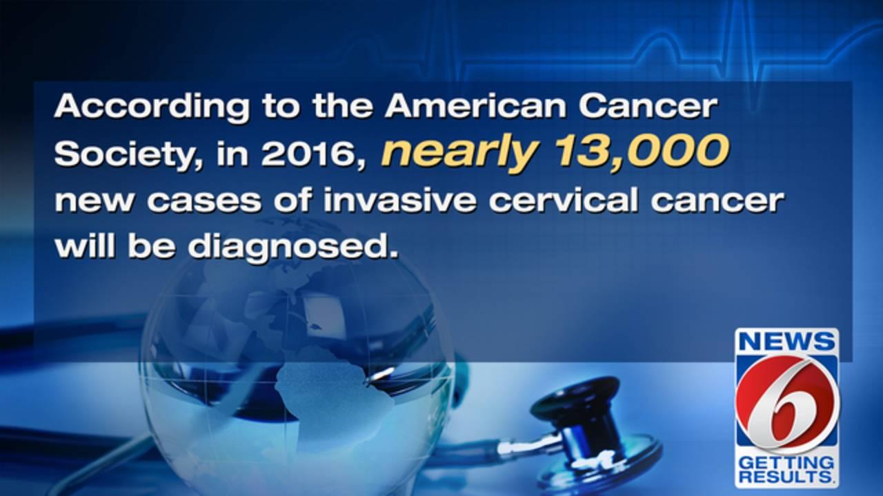 WKMG 1. Cervical Cancer 1280x720_1478188113239.jpg