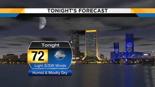 Mostly dry conditions return Sunday with isolated storms